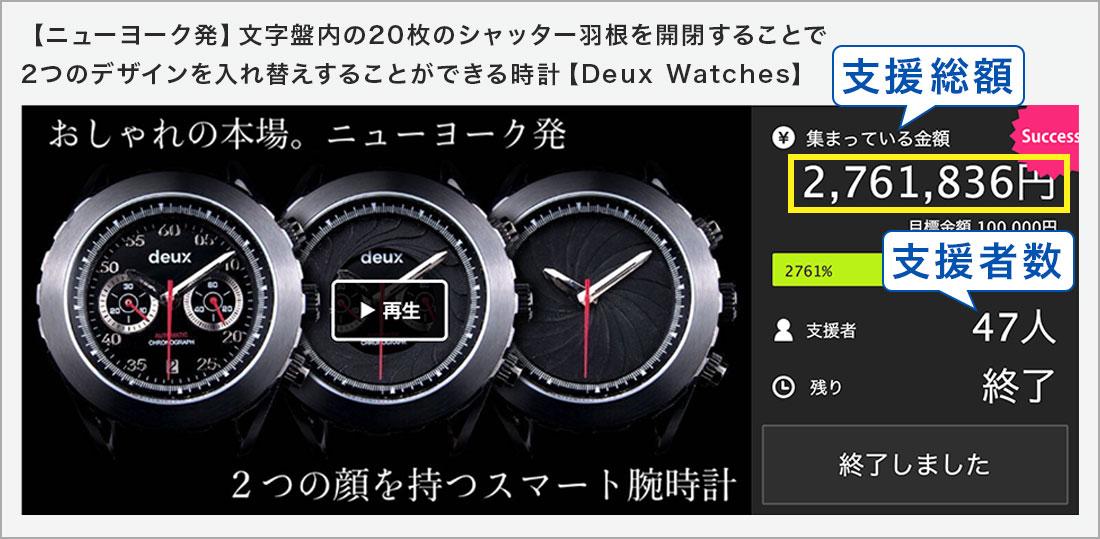 ニューヨーク発!文字盤内の20枚のシャッター羽根を開閉することで2つのデザインを入れ替えすることができる時計Deux Wathes